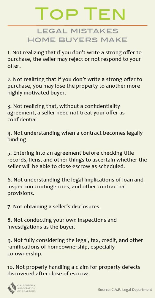 Top Ten Legal Mistakes Home Buyer Make