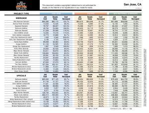 Cost Versus Value for San Jose-page-009